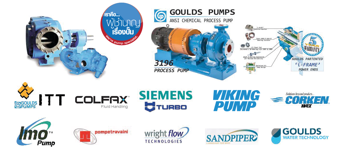 Permalink to: Engineered Pumps and Systems: EPS